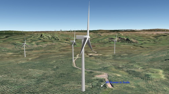 New 3D model of all turbines